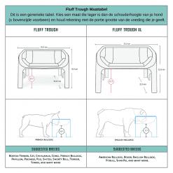 FluffTrough specificaties